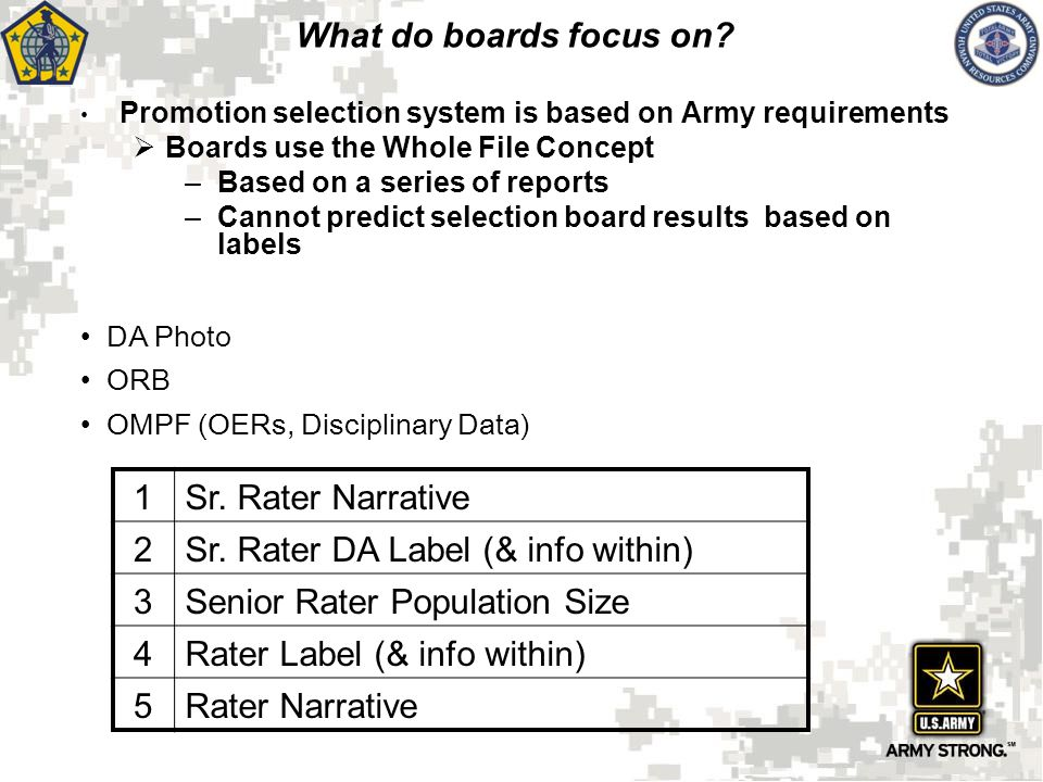 Rater Managed Profile Labeling Rules Rule #1: If the Rater checks Proficient box, then the report is always labeled Proficient Rule #2: If the Rater checks Capable or Unsatisfactory box, then the report is always respectively labeled Capable or Unsatisfactory - The sum of Proficient, Capable, and Unsatisfactory box checks should always be greater than 50% of total ratings Rule #3: If the Rater checks Excels box and rater's use of Excels is less than 50%, then the report is labeled Excels - An entry of Excels will only be accepted if the mathematical result of the entry is less than 50% of the total number of reports rendered in that grade.