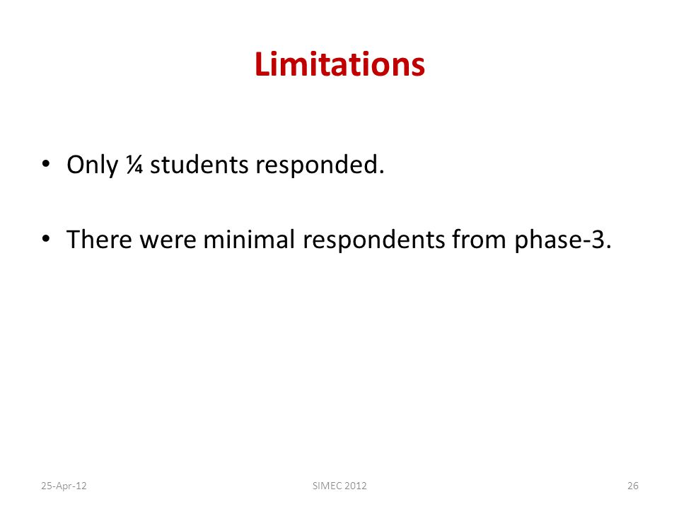 Limitations Only ¼ students responded. There were minimal respondents from phase-3.