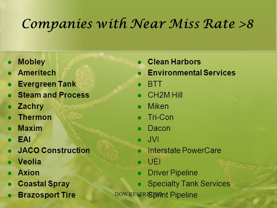 Companies with Near Miss Rate >8 Mobley Ameritech Evergreen Tank Steam and Process Zachry Thermon Maxim EAI JACO Construction Veolia Axion Coastal Spr