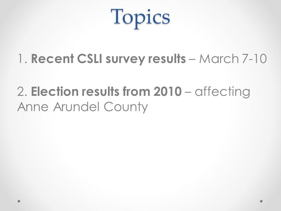 Topics 1. Recent CSLI survey results – March 7-10 2.