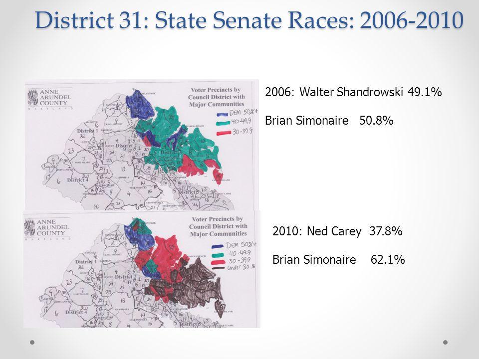 District 31: State Senate Races: 2006-2010 2006: Walter Shandrowski 49.1% Brian Simonaire 50.8% 2010: Ned Carey 37.8% Brian Simonaire 62.1%