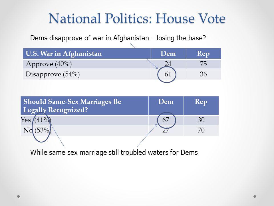 National Politics: House Vote U.S.