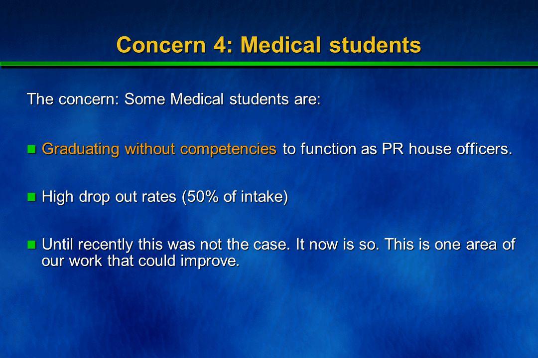 Concern 4: Medical students