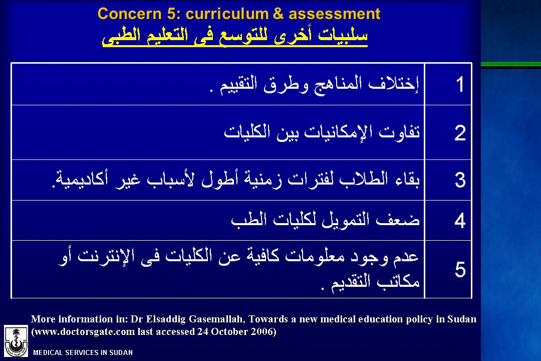 Questions for today  Do students fail to achieve core competencies  Is this a real issue.