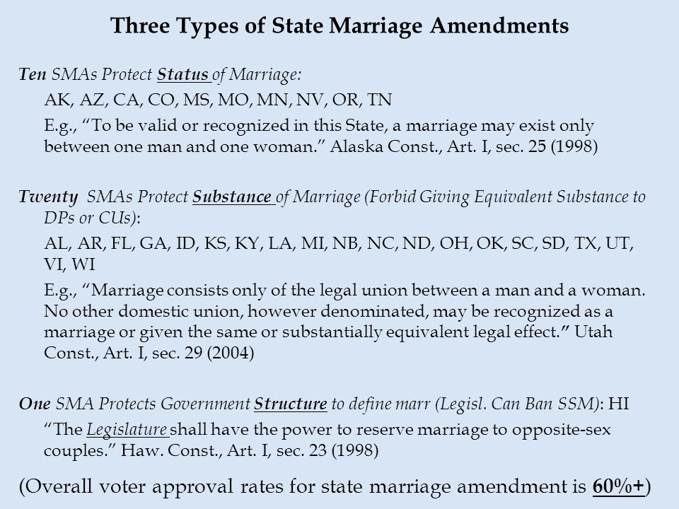"Three Types of State Marriage Amendments Ten SMAs Protect Status of Marriage: AK, AZ, CA, CO, MS, MO, MN, NV, OR, TN E.g., ""To be valid or recognized"