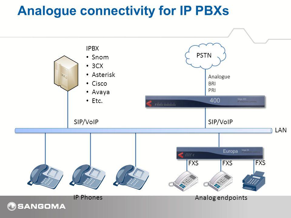 Analogue connectivity for IP PBXs IPBX Snom 3CX Asterisk Cisco Avaya Etc.