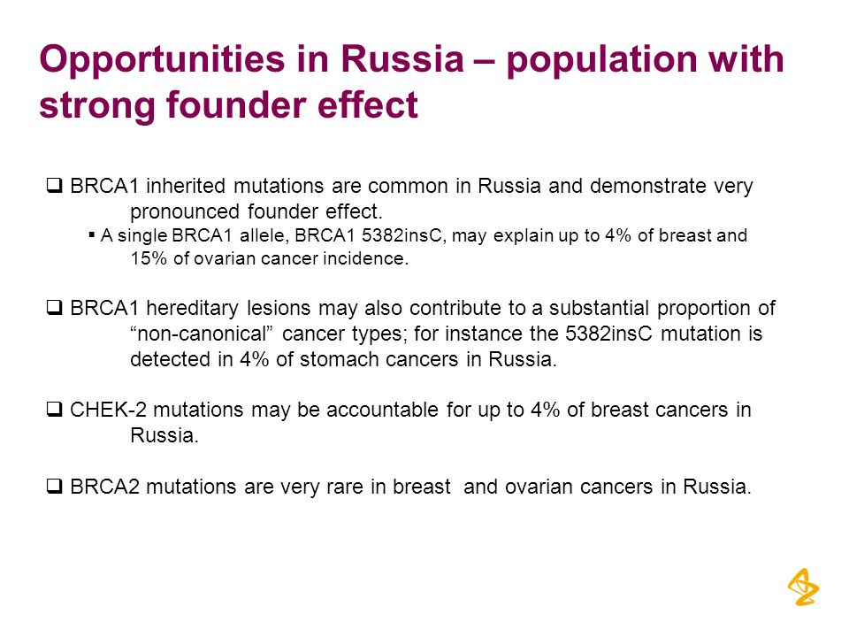 Opportunities in Russia – population with strong founder effect  BRCA1 inherited mutations are common in Russia and demonstrate very pronounced founder effect.