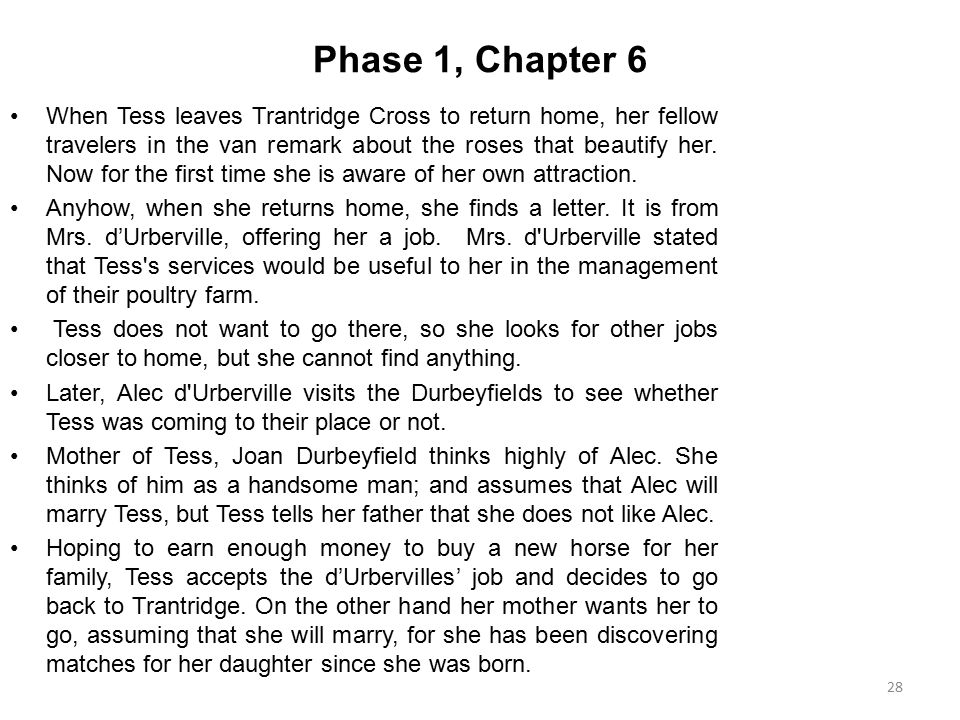 Phase 1, Chapter 6 When Tess leaves Trantridge Cross to return home, her fellow travelers in the van remark about the roses that beautify her. Now for