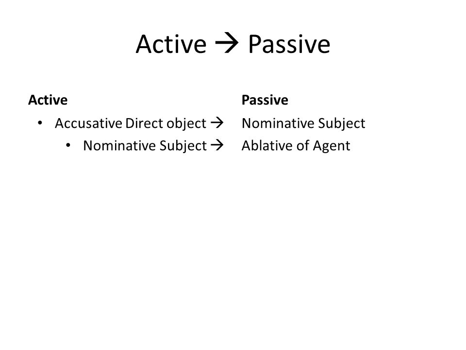 Active  Passive Active Accusative Direct object  Nominative Subject  Passive Nominative Subject Ablative of Agent