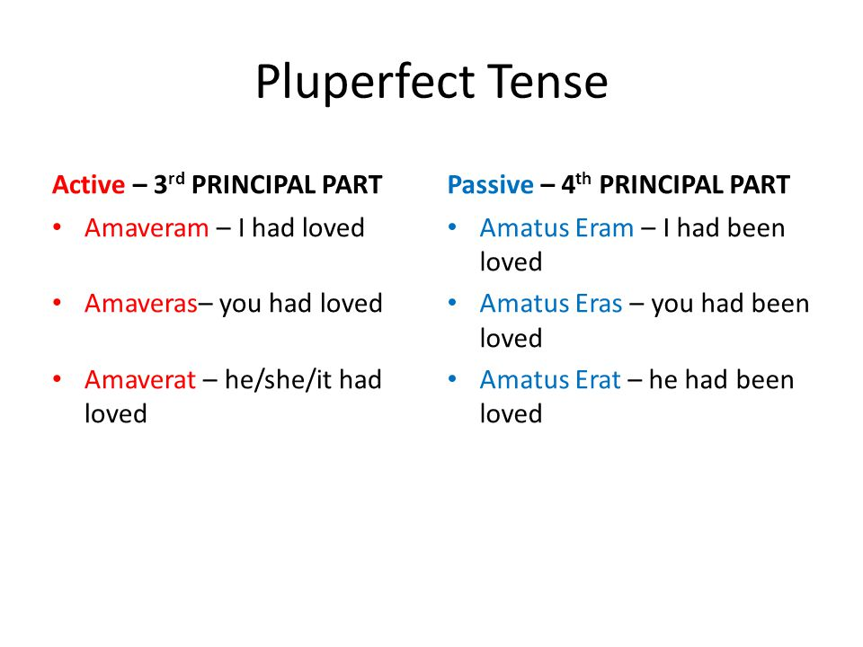 Pluperfect Tense Active – 3 rd PRINCIPAL PART Amaveram – I had loved __ Amaveras– you had loved ___ Amaverat – he/she/it had loved Passive – 4 th PRINCIPAL PART Amatus Eram – I had been loved Amatus Eras – you had been loved Amatus Erat – he had been loved