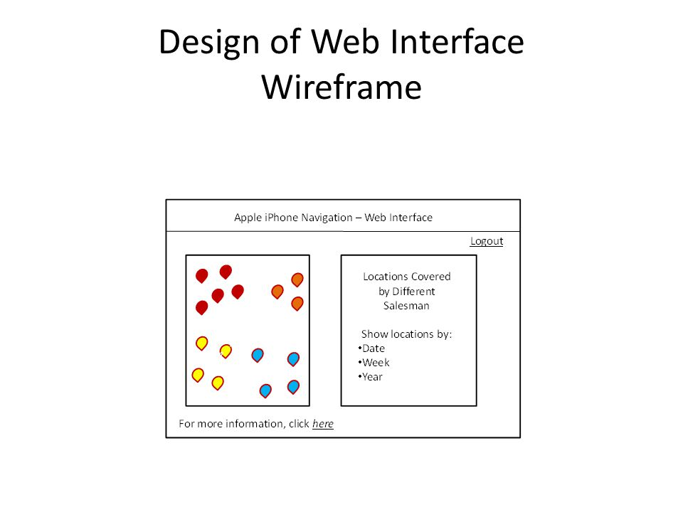 Design of Web Interface Wireframe