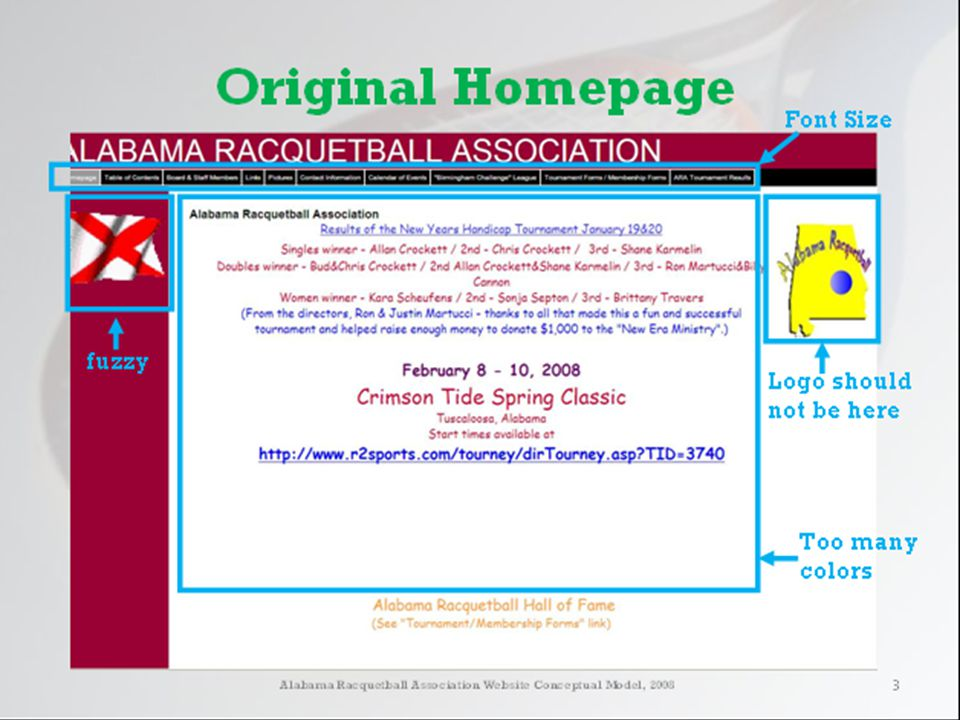 Original Homepage Alabama Racquetball Association Website Conceptual Model, 2008 4 Font Size fuzzy Logo should not be here Too many colors