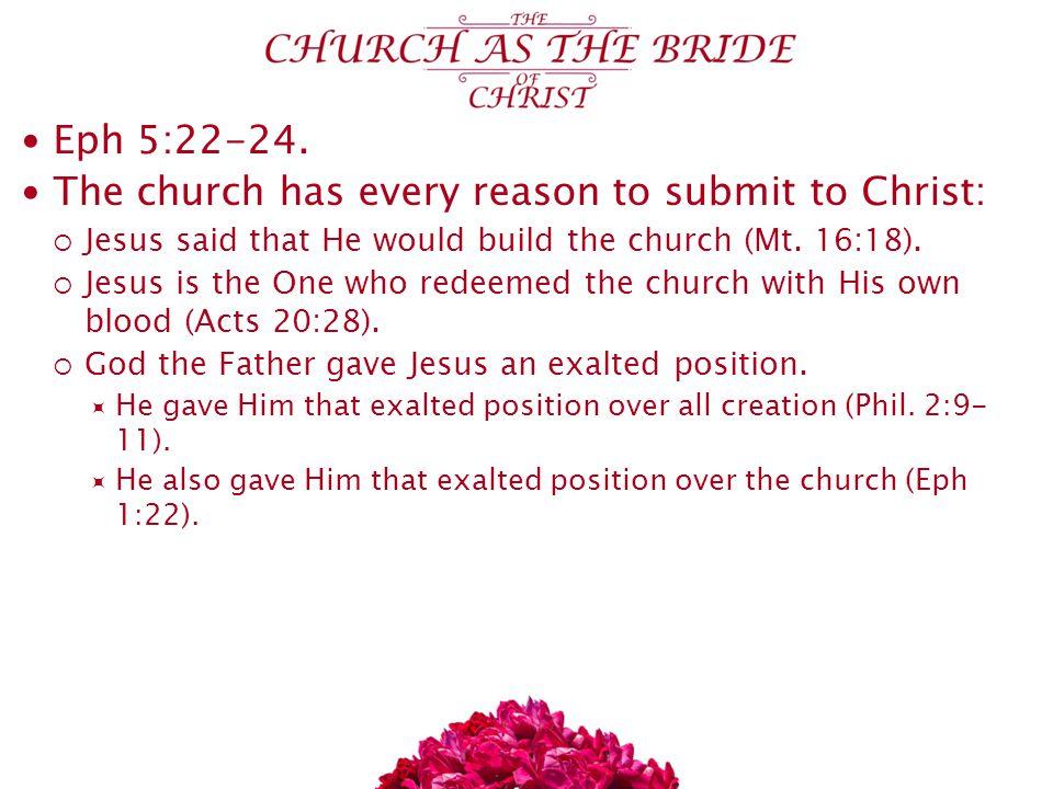 Eph 5:22-24.