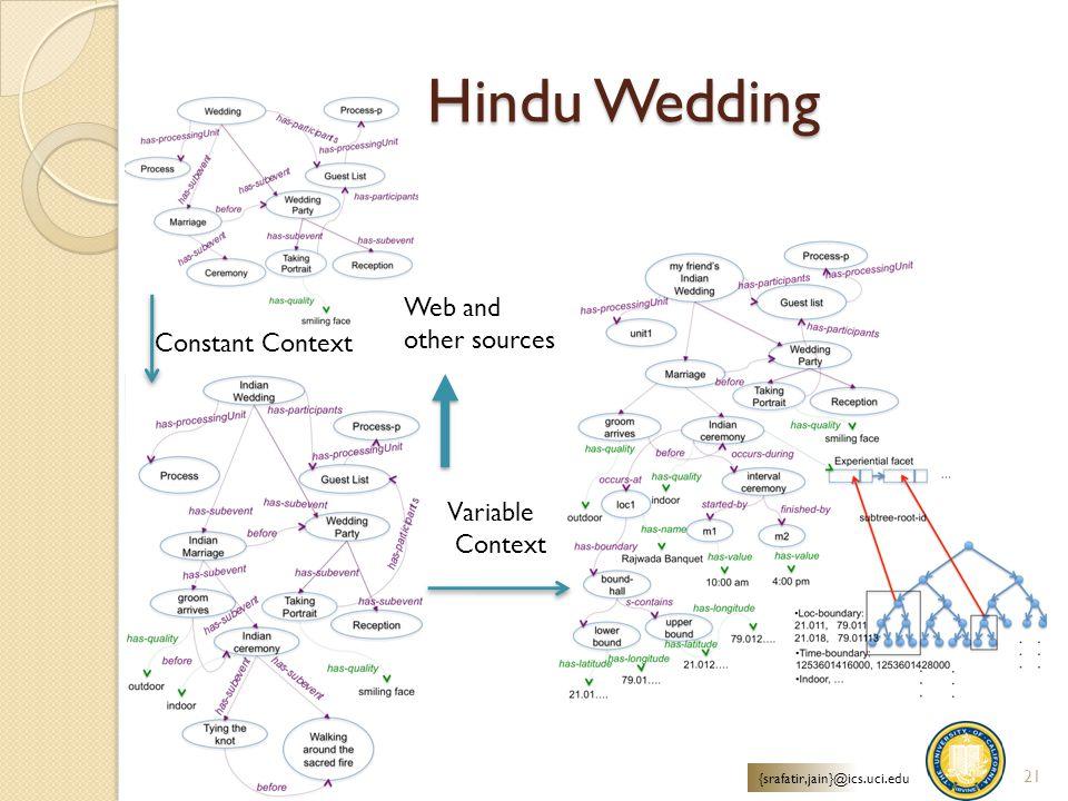 Hindu Wedding Variable Context Constant Context Web and other sources 21 {srafatir,jain}@ics.uci.edu