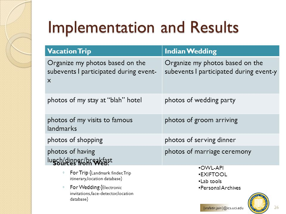 Implementation and Results Vacation TripIndian Wedding Organize my photos based on the subevents I participated during event- x Organize my photos based on the subevents I participated during event-y photos of my stay at blah hotelphotos of wedding party photos of my visits to famous landmarks photos of groom arriving photos of shoppingphotos of serving dinner photos of having lunch/dinner/breakfast photos of marriage ceremony 26 {srafatir,jain}@ics.uci.edu Sources from Web: ◦ For Trip { Landmark finder, Trip itinerary,location database} ◦ For Wedding { Electronic invitations,face-detector,location database} OWL-API EXIFTOOL Lab tools Personal Archives
