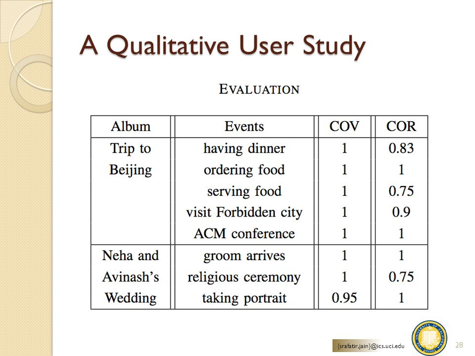 A Qualitative User Study 28 {srafatir,jain}@ics.uci.edu