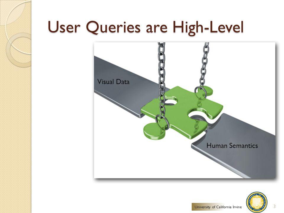 Visual Data Human Semantics User Queries are High-Level 3 University of California Irvine