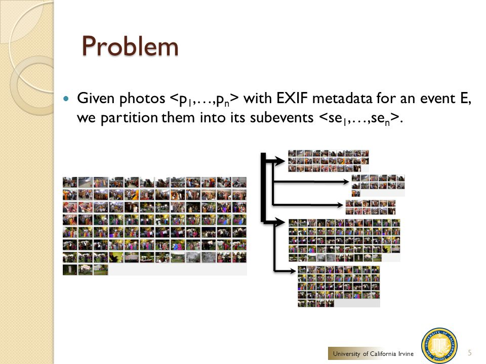Problem Given photos with EXIF metadata for an event E, we partition them into its subevents.