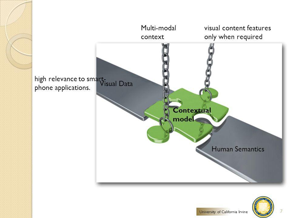 Visual Data Human Semantics high relevance to smart- phone applications.