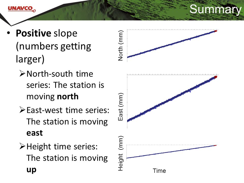 Summary Positive slope (numbers getting larger)  North-south time series: The station is moving north  East-west time series: The station is moving