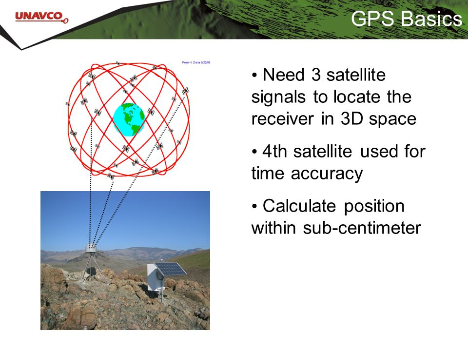 GPS Basics Need 3 satellite signals to locate the receiver in 3D space 4th satellite used for time accuracy Calculate position within sub-centimeter