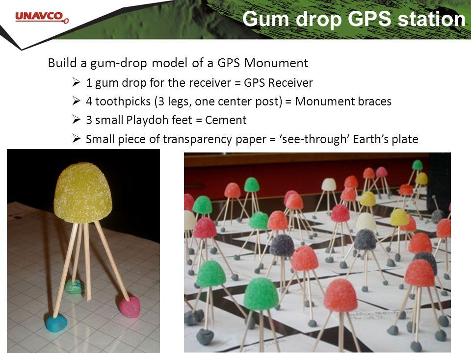 Gum drop GPS station Build a gum-drop model of a GPS Monument  1 gum drop for the receiver = GPS Receiver  4 toothpicks (3 legs, one center post) =