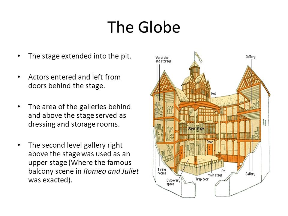 The Globe The stage extended into the pit. Actors entered and left from doors behind the stage. The area of the galleries behind and above the stage s