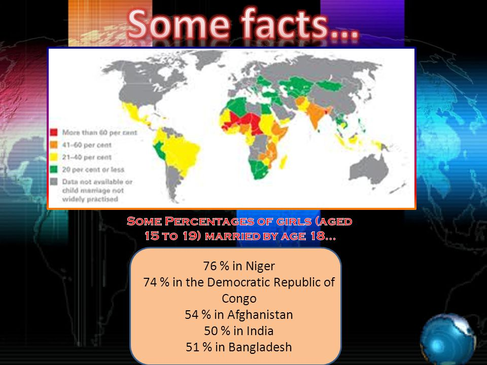 76 % in Niger 74 % in the Democratic Republic of Congo 54 % in Afghanistan 50 % in India 51 % in Bangladesh