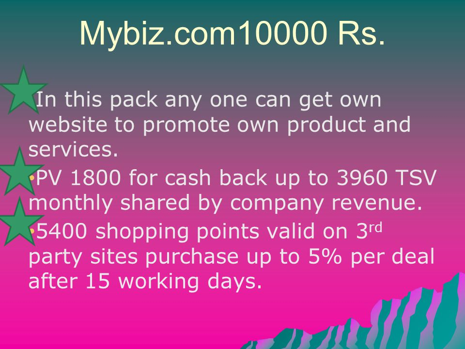 Mybiz.com10000 Rs. In this pack any one can get own website to promote own product and services. PV 1800 for cash back up to 3960 TSV monthly shared b