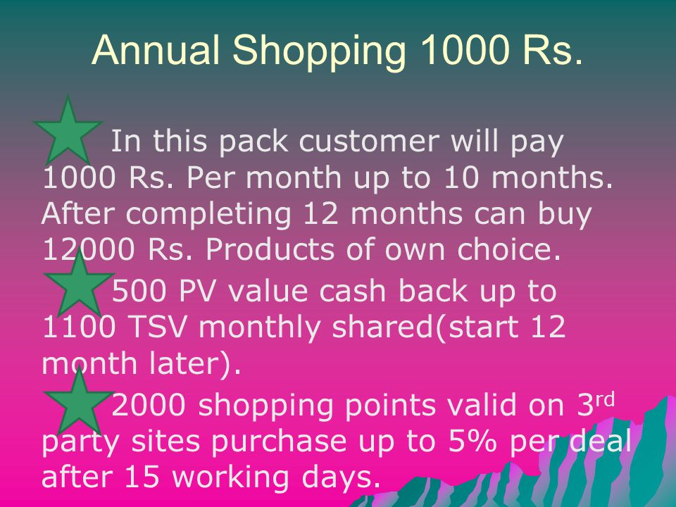 Annual Shopping 1000 Rs. In this pack customer will pay 1000 Rs.