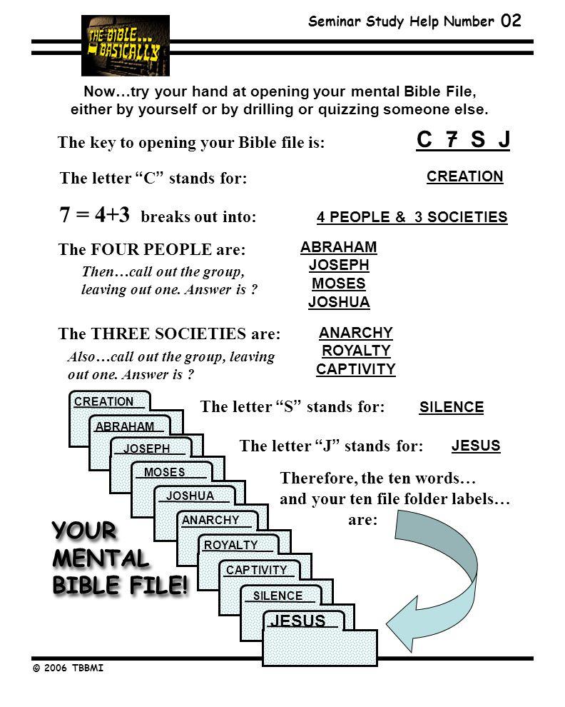 Seminar Study Help Number © 2006 TBBMI 11 THE __________ ________ OF GOD.