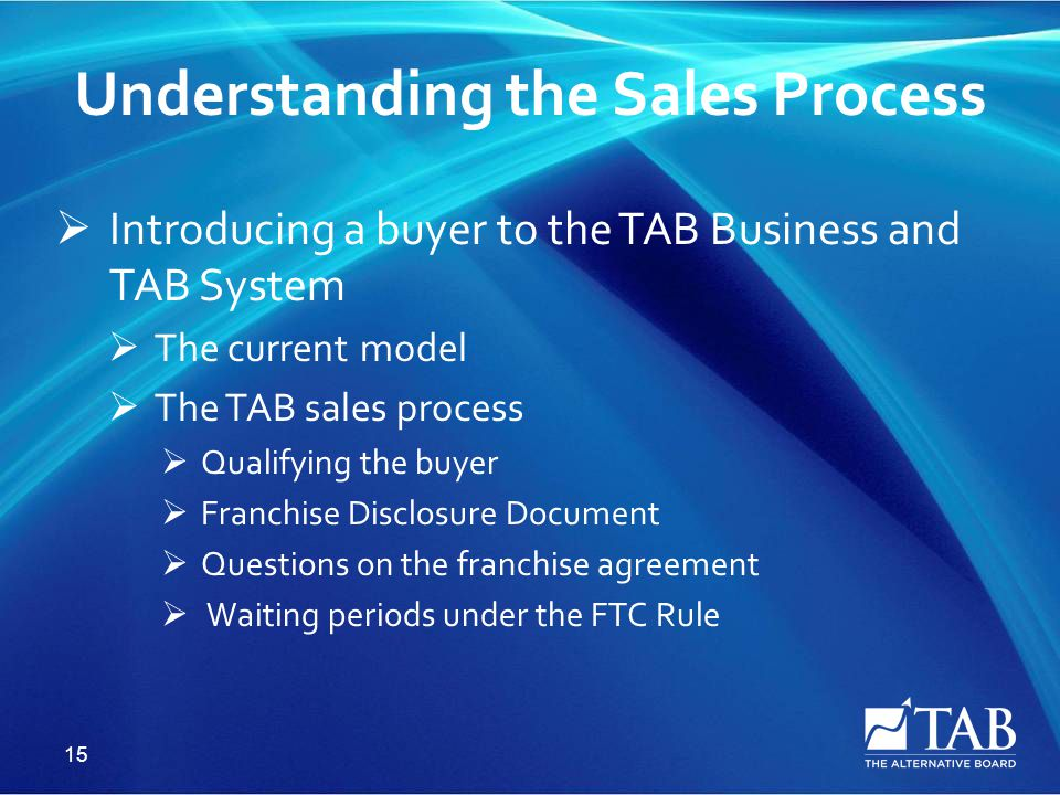 Understanding the Sales Process  Introducing a buyer to the TAB Business and TAB System  The current model  The TAB sales process  Qualifying the buyer  Franchise Disclosure Document  Questions on the franchise agreement  Waiting periods under the FTC Rule 15