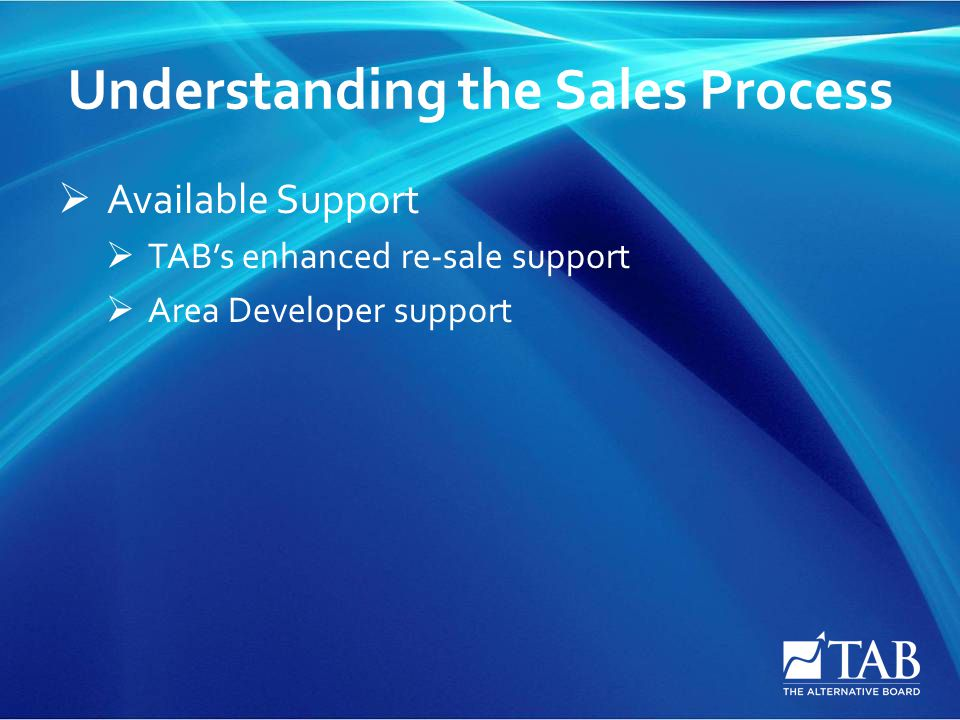 Understanding the Sales Process  Available Support  TAB's enhanced re-sale support  Area Developer support