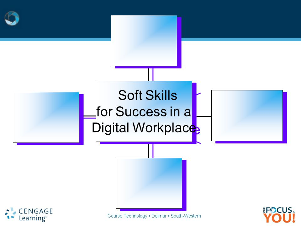 Course Technology ▪ Delmar ▪ South-Western The digital workplace is where work is what you do, not a place where you go to.