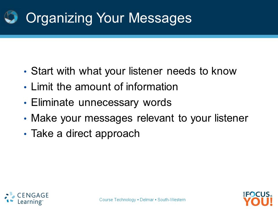 Course Technology ▪ Delmar ▪ South-Western Start with what your listener needs to know Limit the amount of information Eliminate unnecessary words Make your messages relevant to your listener Take a direct approach Organizing Your Messages