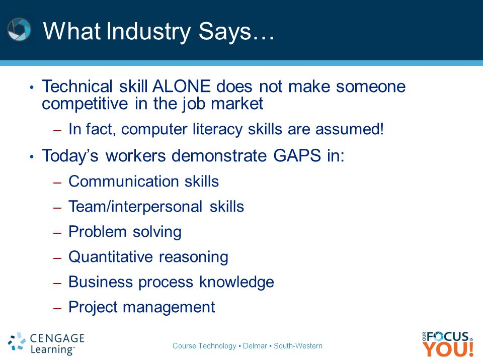 Course Technology ▪ Delmar ▪ South-Western Skills Employers Want.