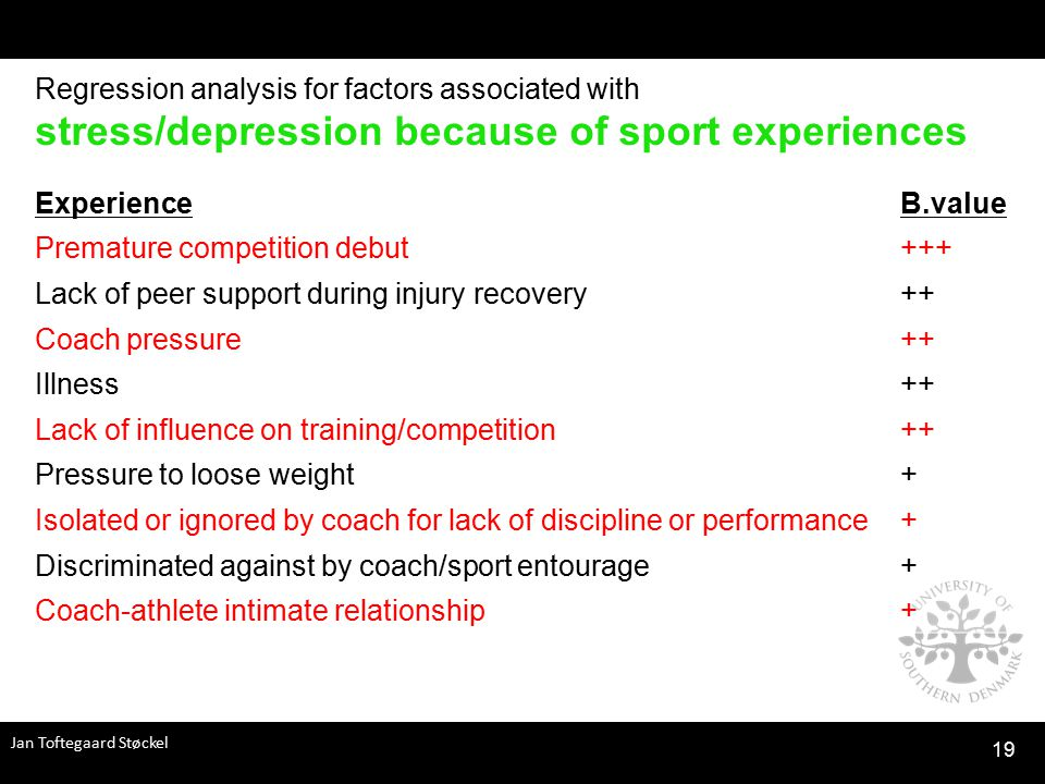 Jan Toftegaard Støckel 19 ExperienceB.value Premature competition debut+++ Lack of peer support during injury recovery++ Coach pressure++ Illness++ Lack of influence on training/competition++ Pressure to loose weight+ Isolated or ignored by coach for lack of discipline or performance+ Discriminated against by coach/sport entourage+ Coach-athlete intimate relationship+ Regression analysis for factors associated with stress/depression because of sport experiences