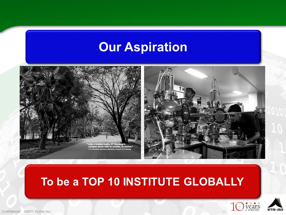 Confidential ©2011 Syntel, Inc. Our Aspiration To be a TOP 10 INSTITUTE GLOBALLY