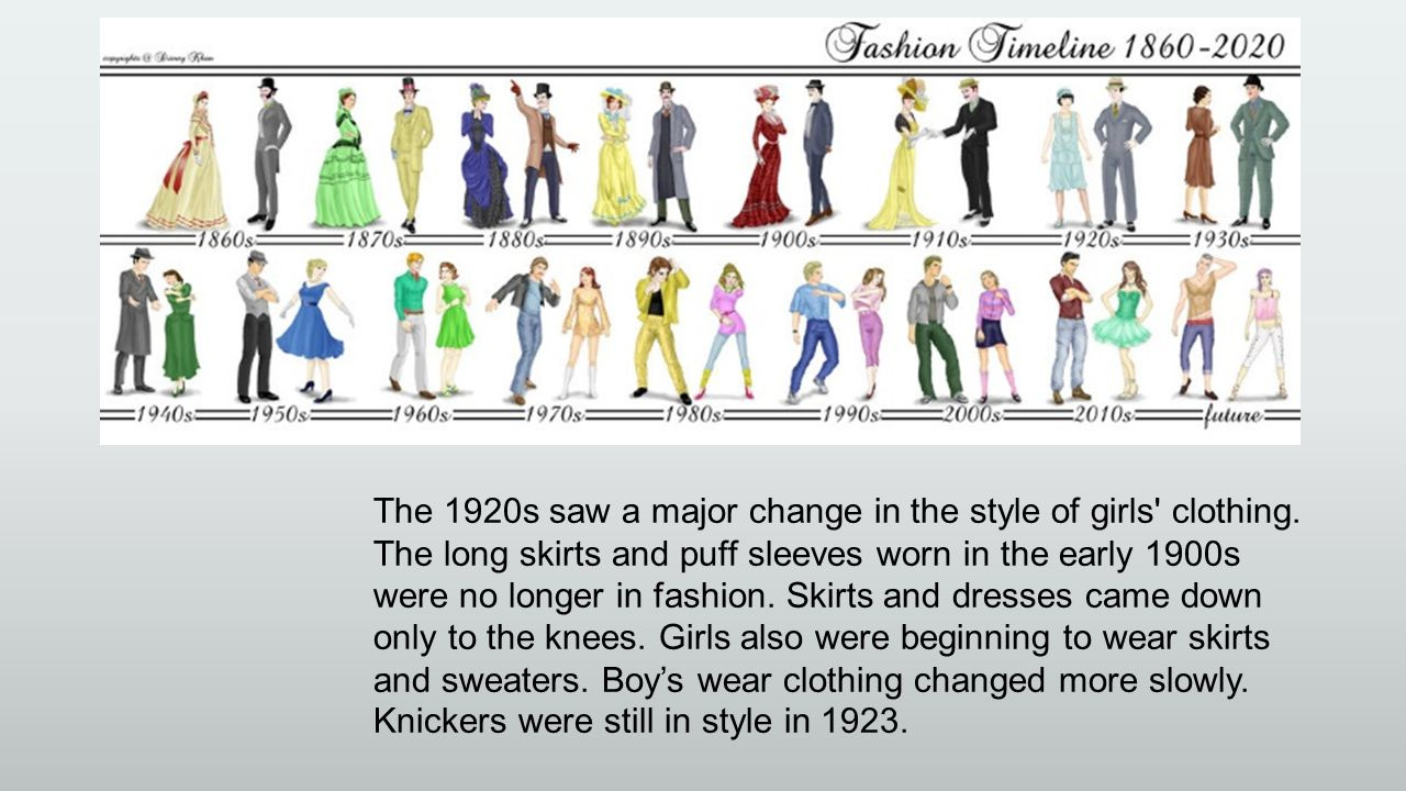 The 1920s saw a major change in the style of girls clothing.