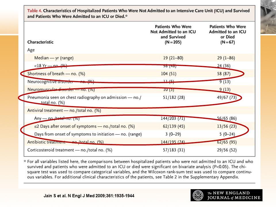 Jain S et al. N Engl J Med 2009;361:1935-1944