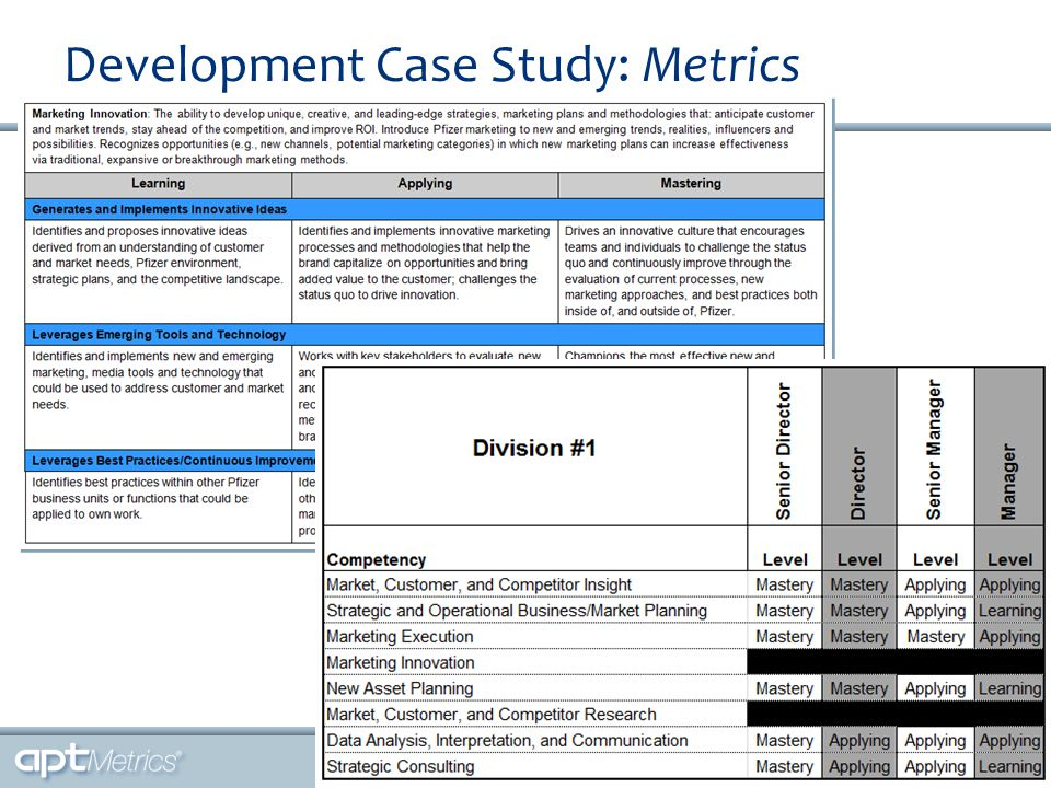 Development Case Study: Metrics 14