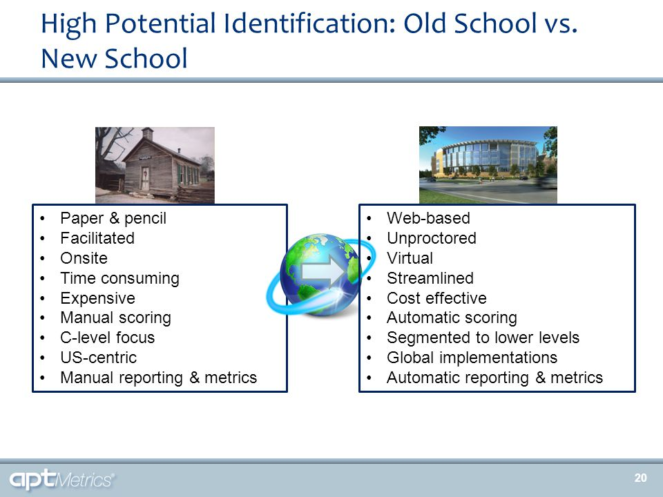High Potential Identification: Old School vs.