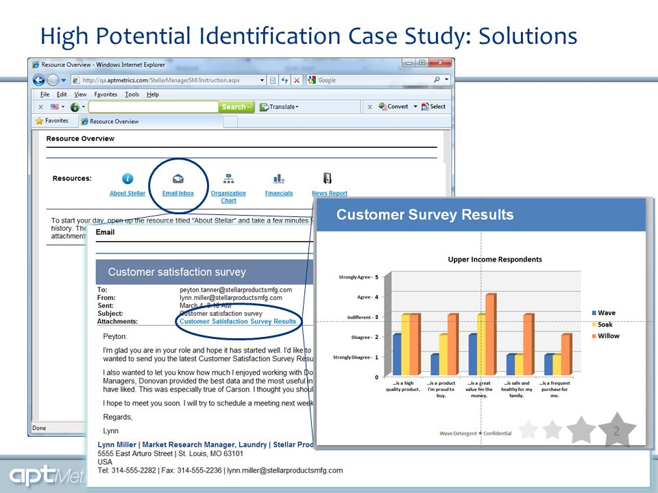 High Potential Identification Case Study: Solutions 27