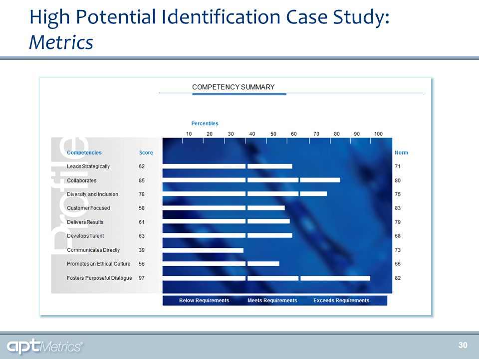 High Potential Identification Case Study: Metrics 30