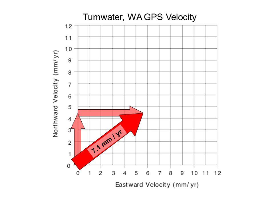 7.1 mm / yr Tumwater, WA GPS Velocity