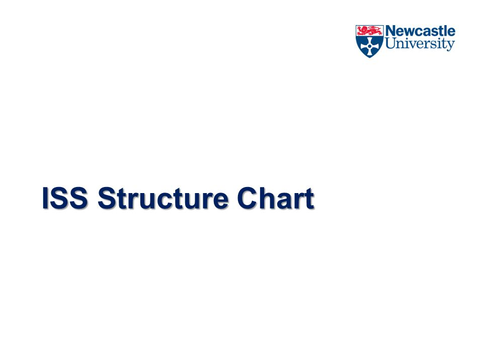 ISS Structure Chart