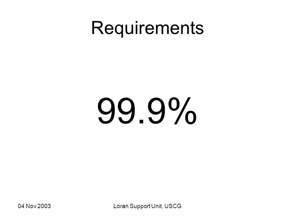 04 Nov 2003Loran Support Unit, USCG Requirements 99.9%