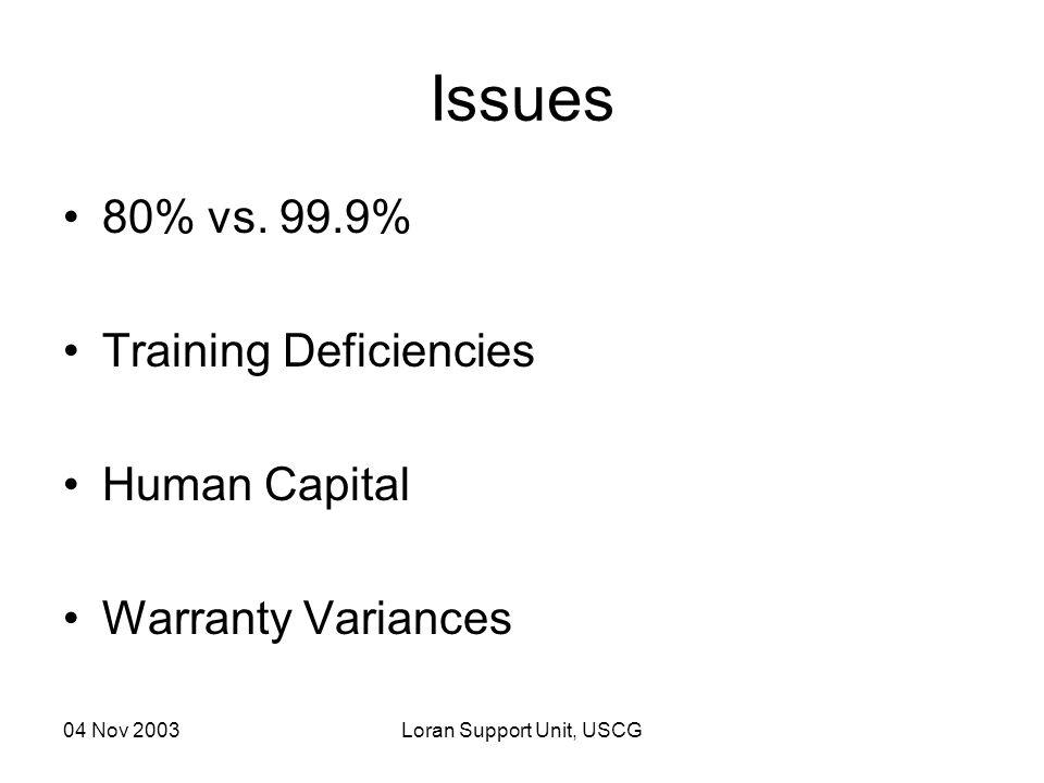 04 Nov 2003Loran Support Unit, USCG Issues 80% vs.