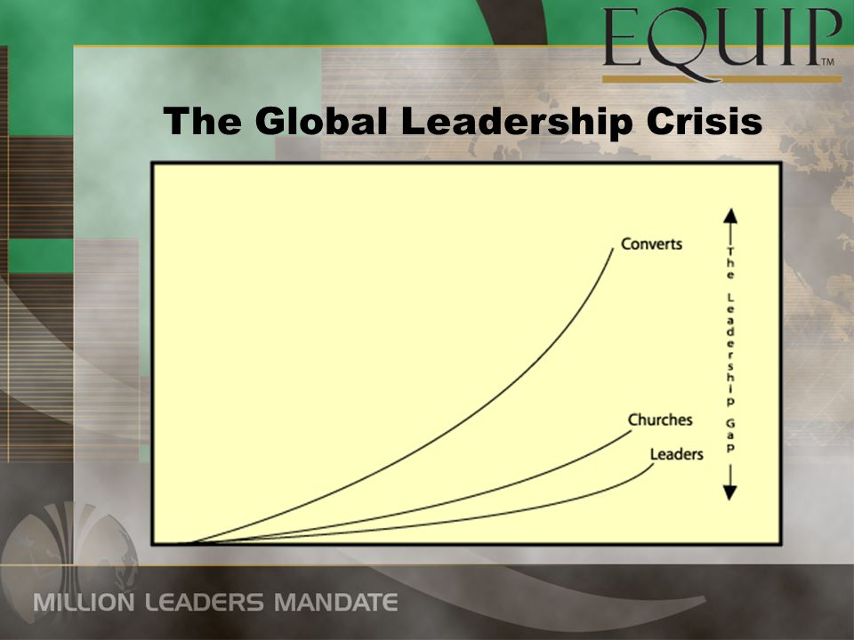 The Global Leadership Crisis