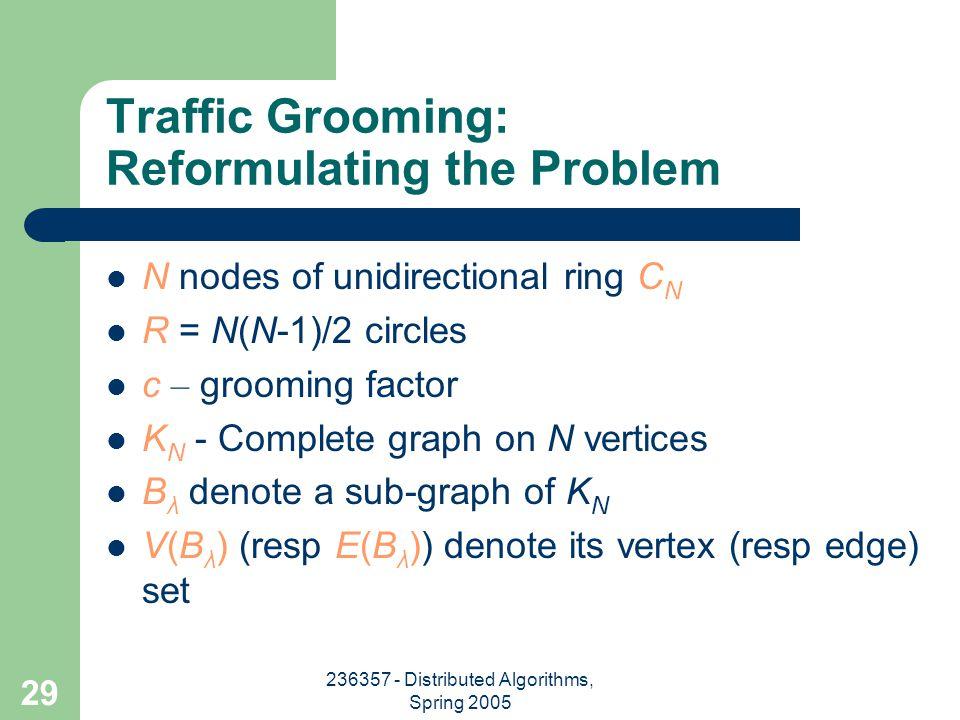 236357 - Distributed Algorithms, Spring 2005 29 Traffic Grooming: Reformulating the Problem N nodes of unidirectional ring C N R = N(N-1)/2 circles c – grooming factor K N - Complete graph on N vertices B λ denote a sub-graph of K N V(B λ ) (resp E(B λ )) denote its vertex (resp edge) set